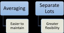 Averaging vs. separate lots