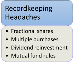 Recordkeeping headaches