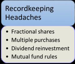 Recordkeeping headaches